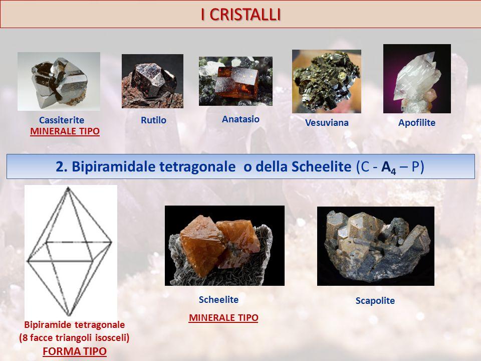 I CRISTALLI CassiteriteRutilo Anatasio VesuvianaApofilite MINERALE TIPO 2.