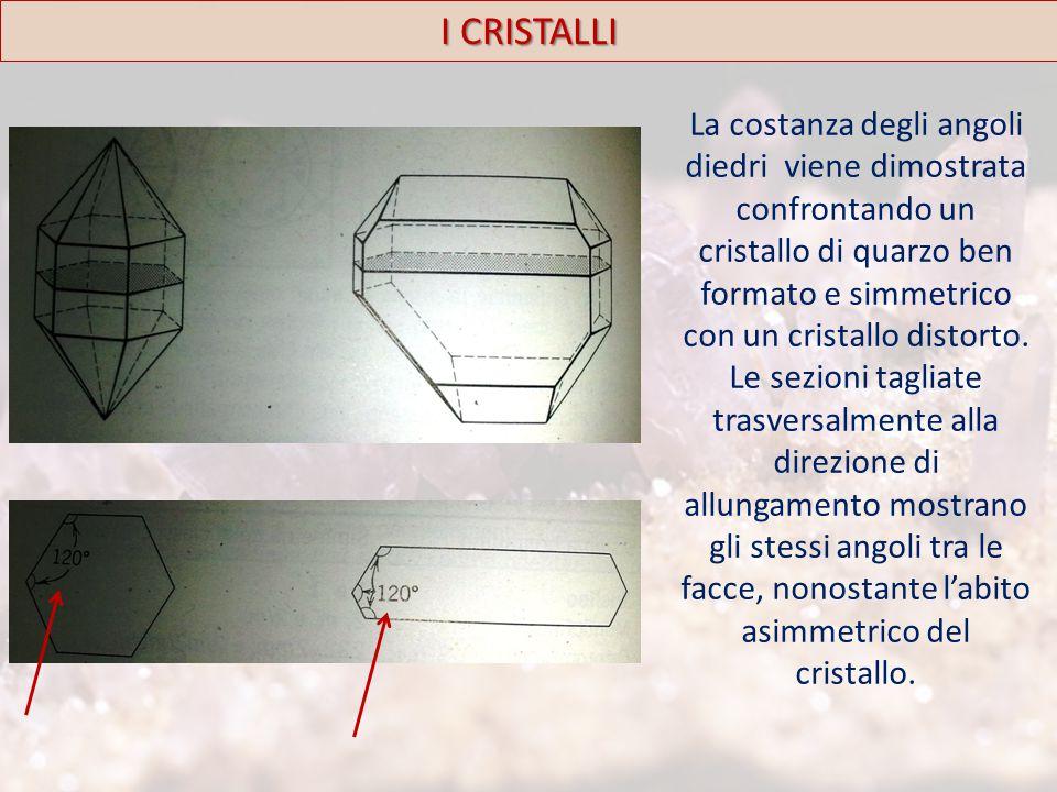 I CRISTALLI La costanza degli angoli diedri viene dimostrata confrontando un cristallo di quarzo ben formato e simmetrico con un cristallo distorto.
