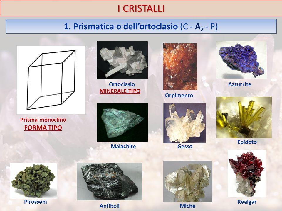 1. Prismatica o dell'ortoclasio (C - A 2 - P) I CRISTALLI Prisma monoclino FORMA TIPO AnfiboliMiche Pirosseni Epidoto Ortoclasio Malachite Orpimento R
