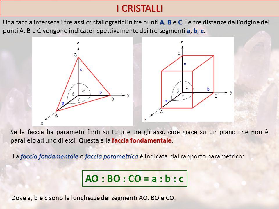 I CRISTALLI angoli diedri numeri razionali numeri interi Haüy, misurando sperimentalmente gli angoli diedri tra due facce qualsiasi di uno stesso cristallo, notò che i rapporti dei rapporti parametrici delle due facce sono numeri razionali, ossia rapporti tra numeri interi formulando la seguente relazione: indici di Miller Se ABC e A B C sono due facce qualsiasi non parallele alla croce assiale, a, b e c rappresentano i parametri della faccia ABC e a , b e c , quelli della faccia A B C ; h, k e l - che sono i rapporti tra i parametri delle due facce - sono tre numeri interi primi tra loro e vengono chiamati indici di Miller.