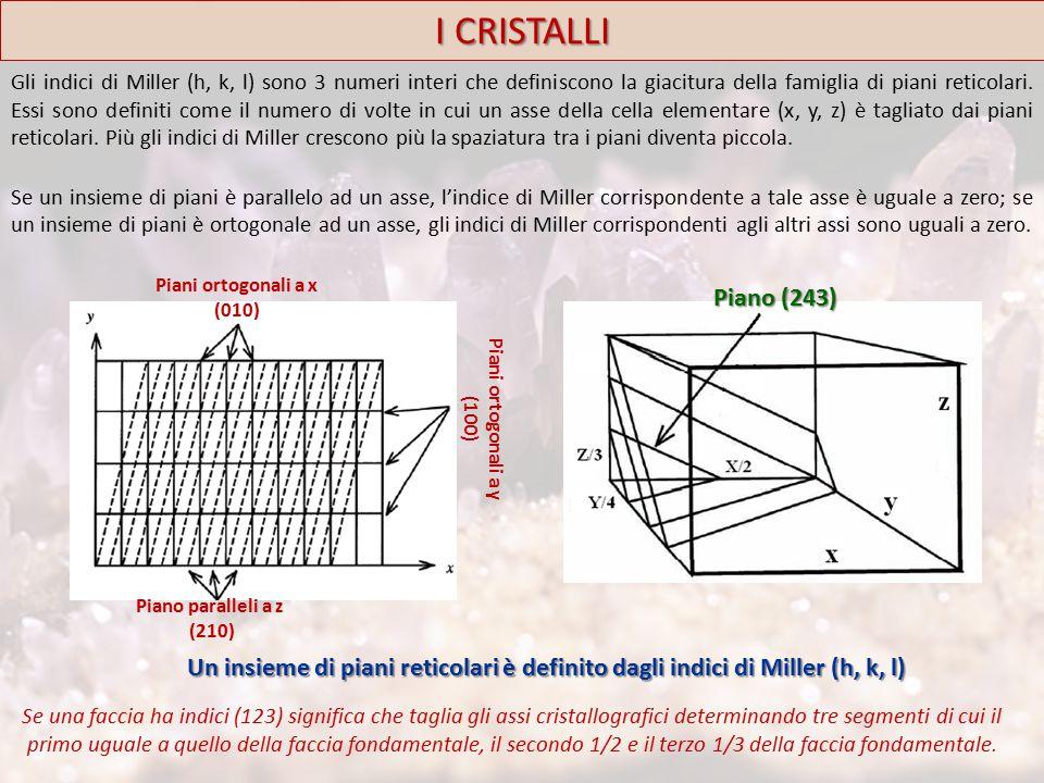 I CRISTALLI Gli indici di Miller (h, k, l) sono 3 numeri interi che definiscono la giacitura della famiglia di piani reticolari.
