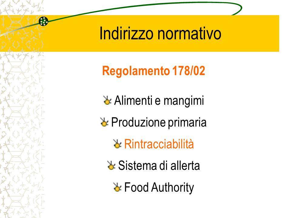 Indirizzo normativo Regolamento 178/02 Alimenti e mangimi Produzione primaria Rintracciabilità Sistema di allerta Food Authority