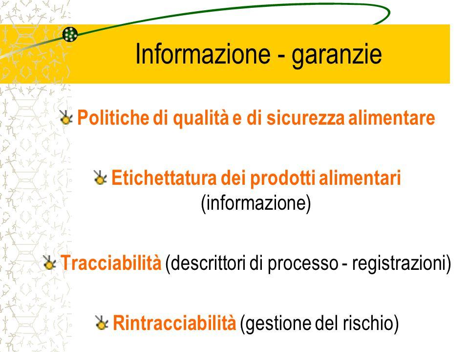 Informazione - garanzie Politiche di qualità e di sicurezza alimentare Etichettatura dei prodotti alimentari (informazione) Tracciabilità (descrittori