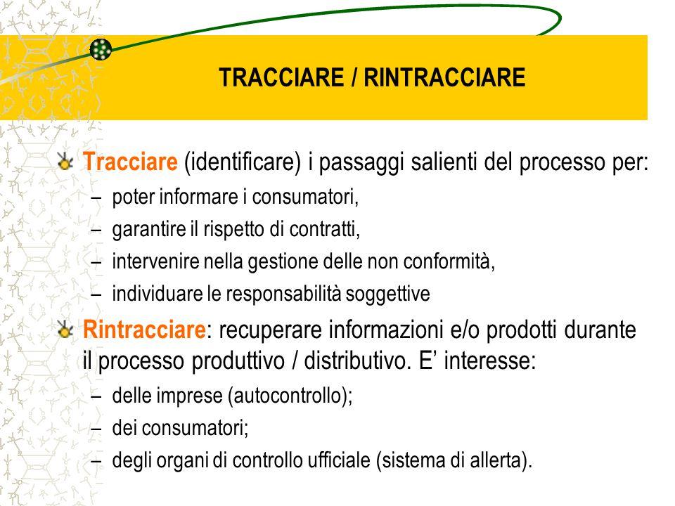 TRACCIARE / RINTRACCIARE Tracciare (identificare) i passaggi salienti del processo per: –poter informare i consumatori, –garantire il rispetto di cont