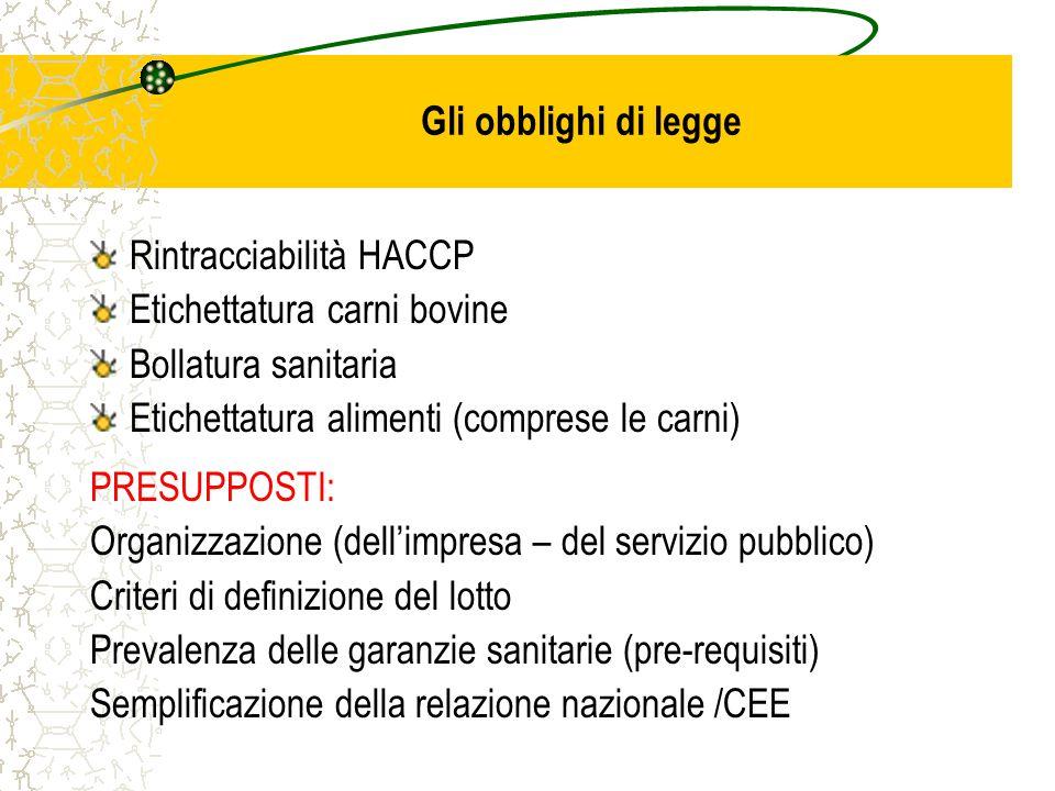 Gli obblighi di legge Rintracciabilità HACCP Etichettatura carni bovine Bollatura sanitaria Etichettatura alimenti (comprese le carni) PRESUPPOSTI: Or