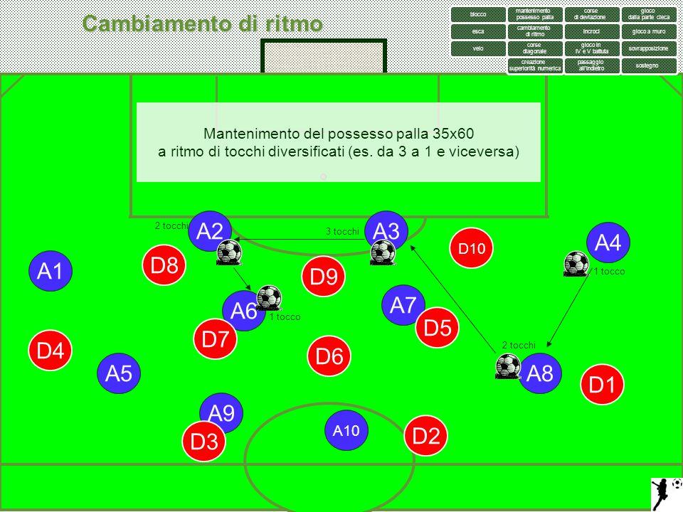 Mantenimento del possesso palla 35x60 a ritmo di tocchi diversificati (es. da 3 a 1 e viceversa) A2A3 A1 D2 A4 A5 A6 A7 A8 A9 A10 D1 D3 D4 D6 D5 D7 D8