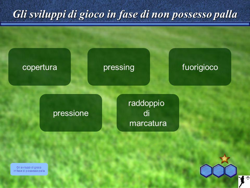 Gli sviluppi di gioco in fase di non possesso palla coperturapressingfuorigioco pressione raddoppio di marcatura Gli sviluppi di gioco in fase di poss