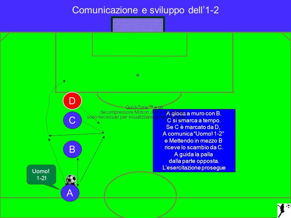 """A gioca a muro con B. C si smarca a tempo. Se C è marcato da D, A comunica """"Uomo! 1-2"""" e Mettendo in mezzo B riceve lo scambio da C. A guida la palla"""