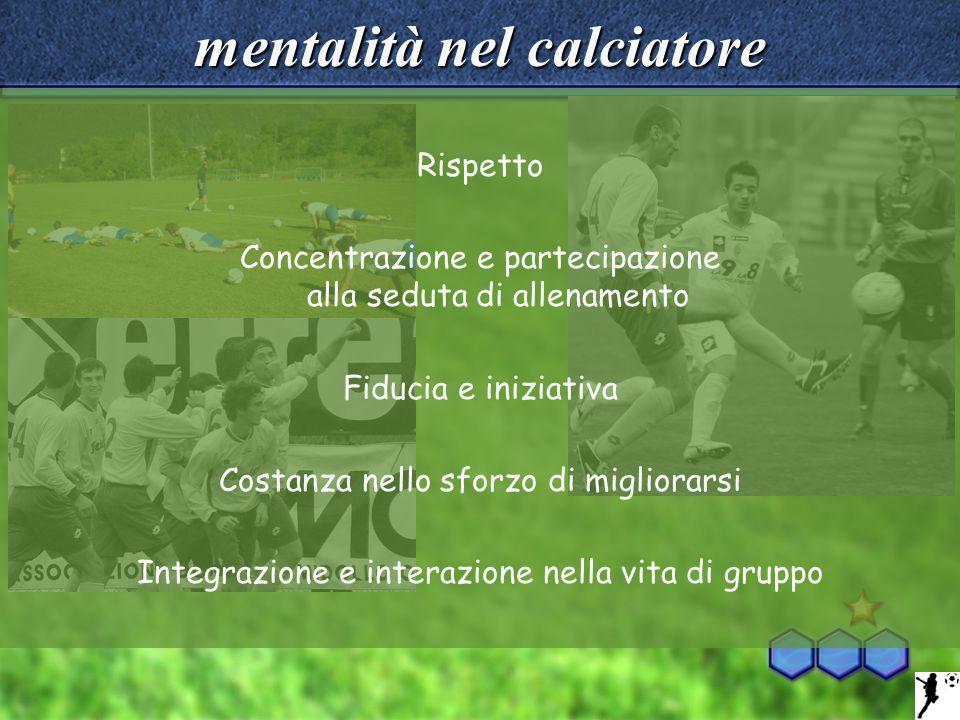 mentalità nel calciatore Rispetto Concentrazione e partecipazione alla seduta di allenamento Fiducia e iniziativa Costanza nello sforzo di migliorarsi