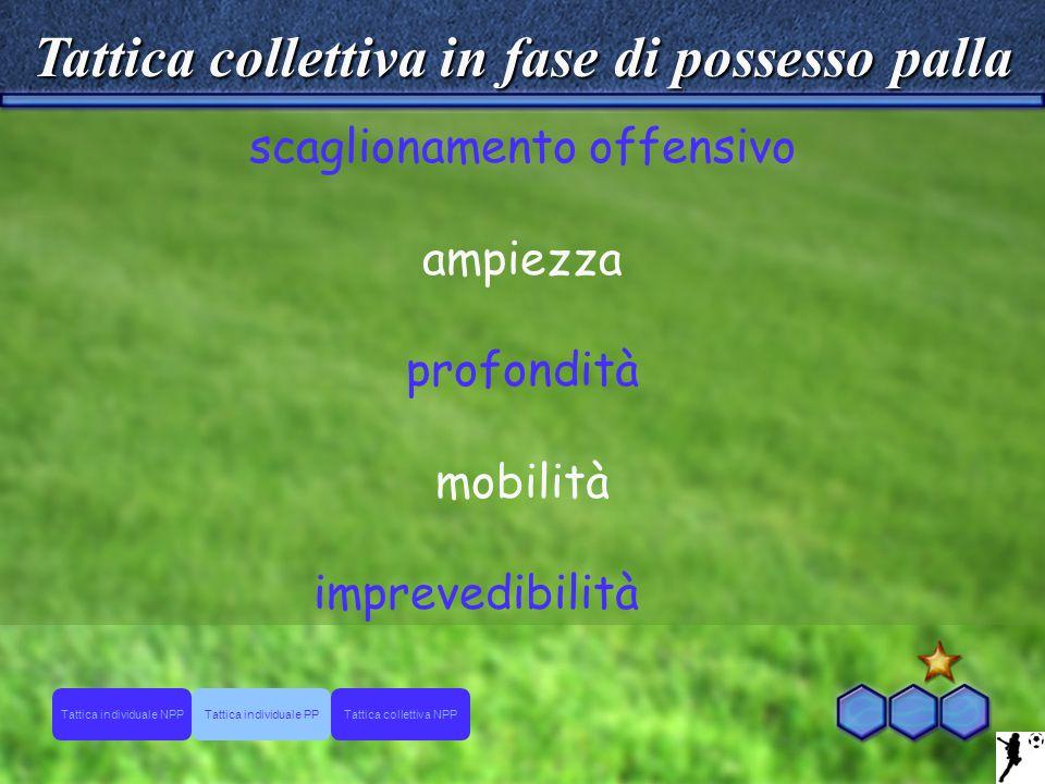 scaglionamento offensivo ampiezza profondità mobilità imprevedibilità Tattica collettiva in fase di possesso palla Tattica individuale PPTattica indiv