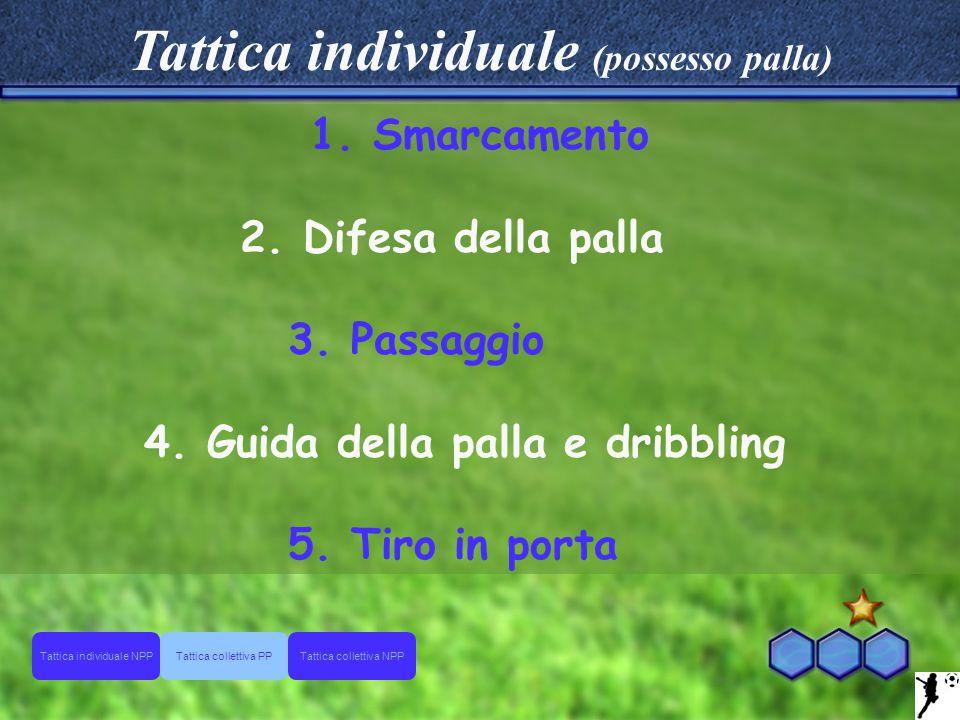 1. Smarcamento 2. Difesa della palla 3. Passaggio 4. Guida della palla e dribbling 5. Tiro in porta Tattica individuale (possesso palla) Tattica indiv