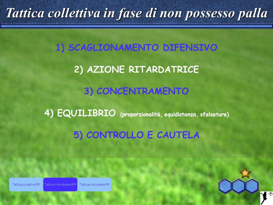 1) SCAGLIONAMENTO DIFENSIVO 2) AZIONE RITARDATRICE 3) CONCENTRAMENTO 4) EQUILIBRIO (proporzionalità, equidistanza, sfalsature) 5) CONTROLLO E CAUTELA