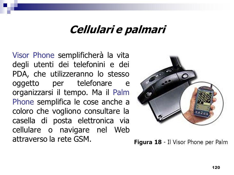 120 Cellulari e palmari Figura 18 - Il Visor Phone per Palm Visor Phone semplificherà la vita degli utenti dei telefonini e dei PDA, che utilizzeranno lo stesso oggetto per telefonare e organizzarsi il tempo.