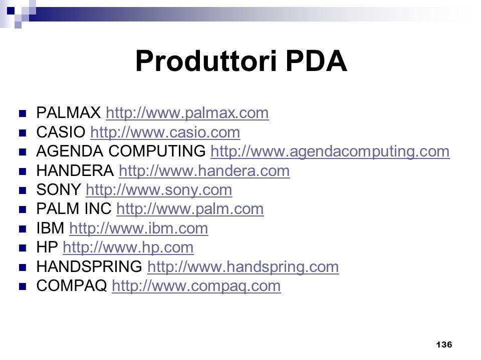 136 Produttori PDA PALMAX http://www.palmax.comhttp://www.palmax.com CASIO http://www.casio.comhttp://www.casio.com AGENDA COMPUTING http://www.agendacomputing.comhttp://www.agendacomputing.com HANDERA http://www.handera.comhttp://www.handera.com SONY http://www.sony.comhttp://www.sony.com PALM INC http://www.palm.comhttp://www.palm.com IBM http://www.ibm.comhttp://www.ibm.com HP http://www.hp.comhttp://www.hp.com HANDSPRING http://www.handspring.comhttp://www.handspring.com COMPAQ http://www.compaq.comhttp://www.compaq.com