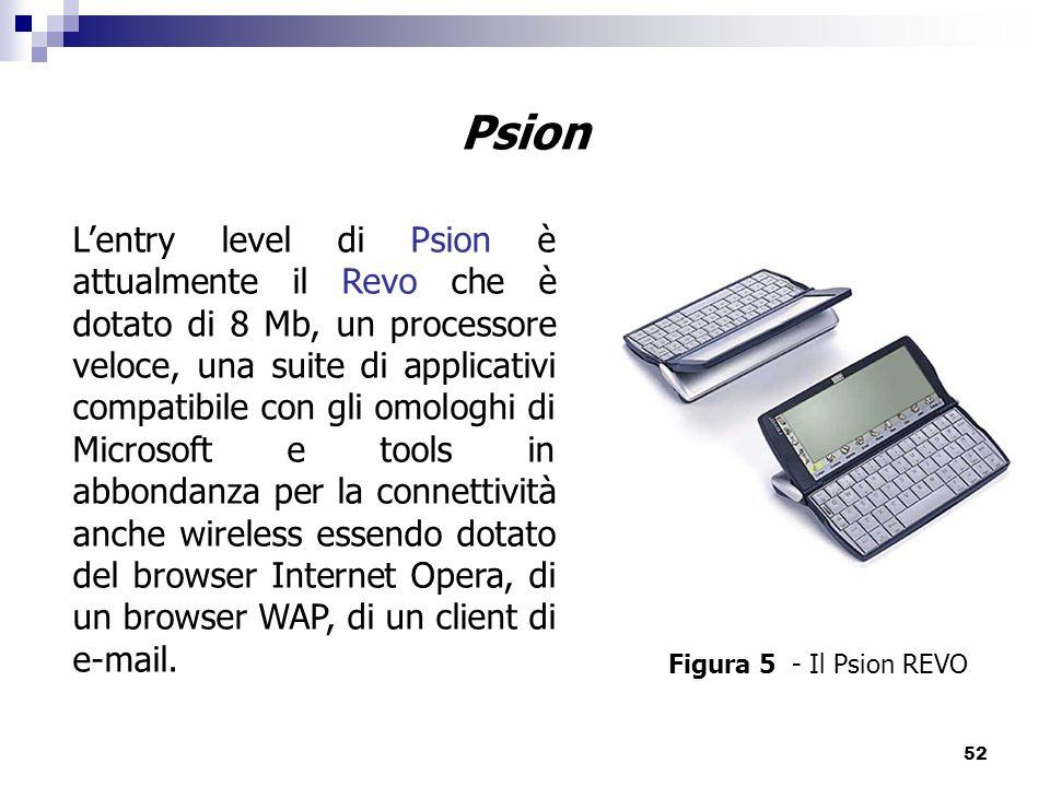 52 Psion L'entry level di Psion è attualmente il Revo che è dotato di 8 Mb, un processore veloce, una suite di applicativi compatibile con gli omologhi di Microsoft e tools in abbondanza per la connettività anche wireless essendo dotato del browser Internet Opera, di un browser WAP, di un client di e-mail.