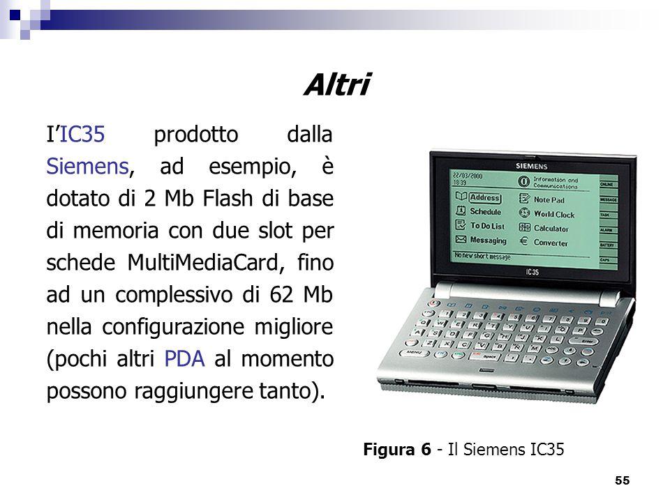 55 Altri Figura 6 - Il Siemens IC35 I'IC35 prodotto dalla Siemens, ad esempio, è dotato di 2 Mb Flash di base di memoria con due slot per schede MultiMediaCard, fino ad un complessivo di 62 Mb nella configurazione migliore (pochi altri PDA al momento possono raggiungere tanto).