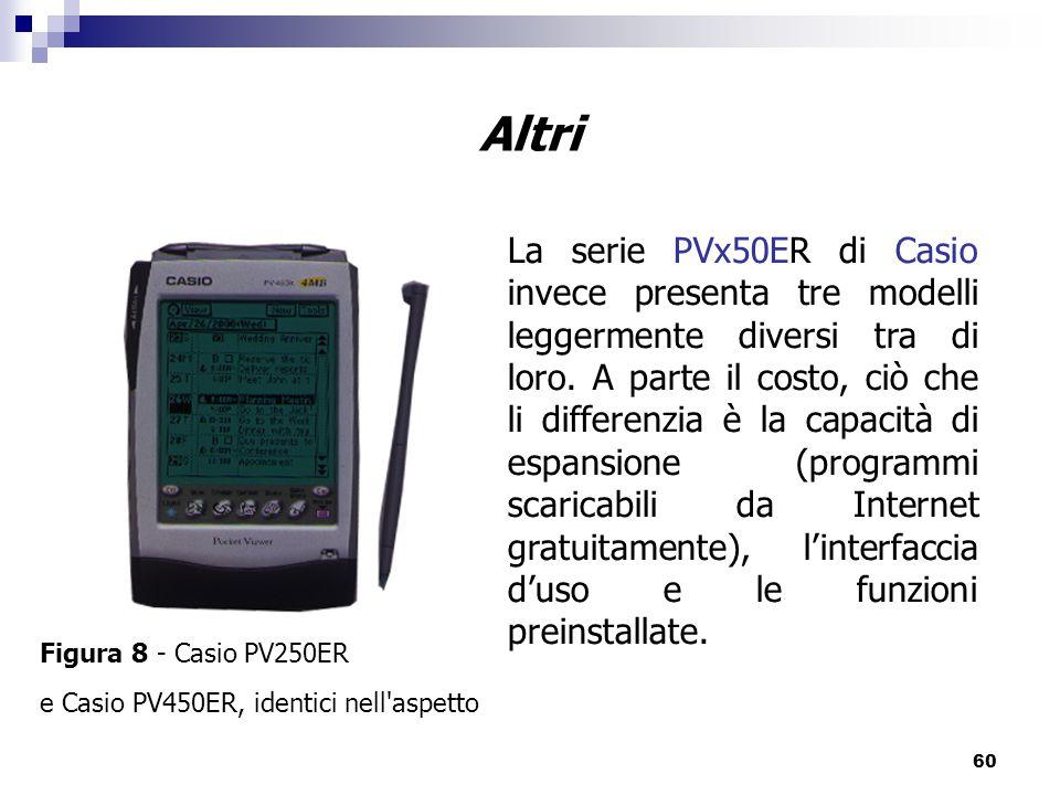 60 Altri Figura 8 - Casio PV250ER e Casio PV450ER, identici nell aspetto La serie PVx50ER di Casio invece presenta tre modelli leggermente diversi tra di loro.