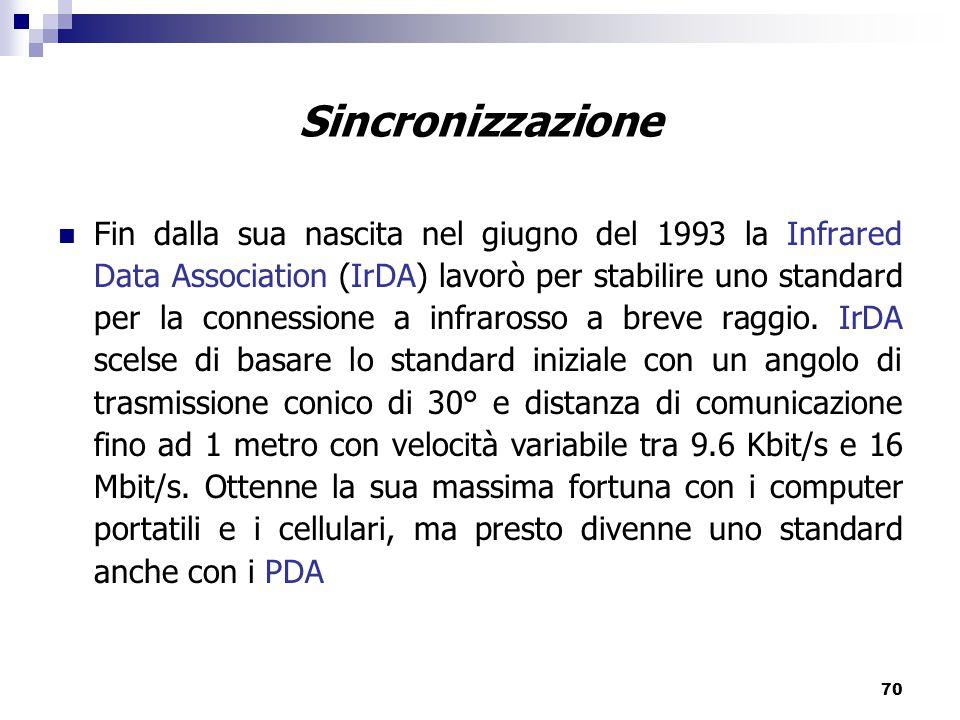 70 Fin dalla sua nascita nel giugno del 1993 la Infrared Data Association (IrDA) lavorò per stabilire uno standard per la connessione a infrarosso a breve raggio.