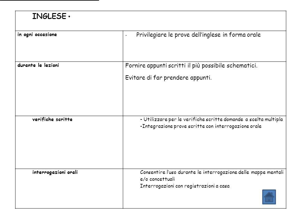 INGLESE  in ogni occasione - Privilegiare le prove dell'inglese in forma orale durante le lezioni Fornire appunti scritti il più possibile schematici