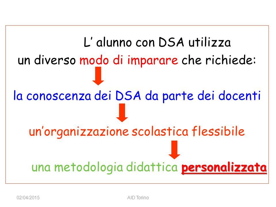 L' alunno con DSA utilizza un diverso modo di imparare che richiede: la conoscenza dei DSA da parte dei docenti un'organizzazione scolastica flessibil