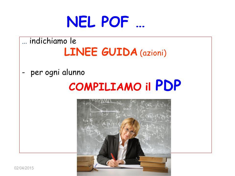 AID Torino NEL POF … … indichiamo le LINEE GUIDA (azioni) -per ogni alunno COMPILIAMO il PDP 02/04/2015