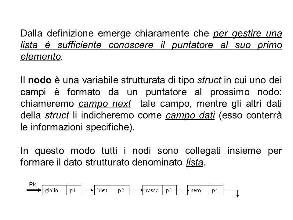 Supponiamo di voler costruire la lista sottostante; per implementarla in C++ definiamo il tipo Tnodo:.