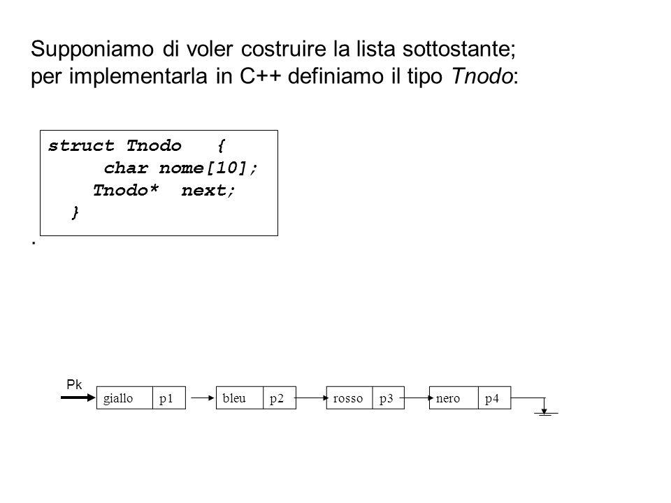 Una tipica lista inizia con una variabile puntatore al nodo e termina con il puntatore nullo.