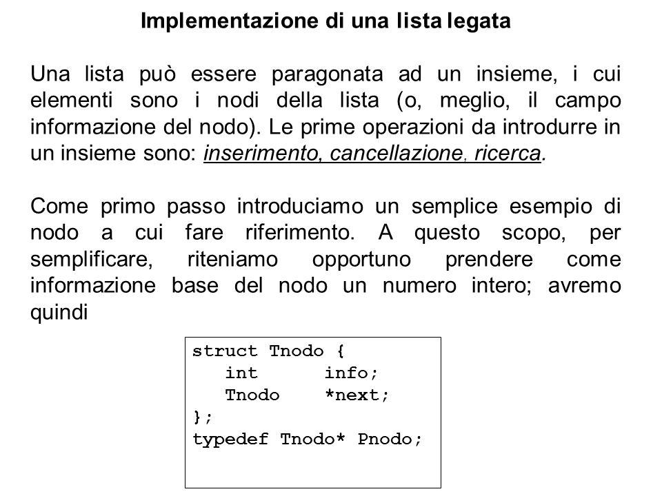 Scriviamo ora una funzione inserisciNodoMezzo nel caso in cui si deve aggiungere un elemento all'interno della lista dopo una determinata chiave.