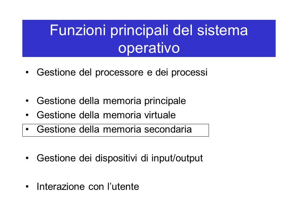 Funzioni principali del sistema operativo Gestione del processore e dei processi Gestione della memoria principale Gestione della memoria virtuale Gestione della memoria secondaria Gestione dei dispositivi di input/output Interazione con l'utente