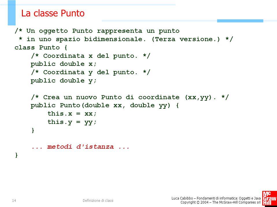 Luca Cabibbo – Fondamenti di informatica: Oggetti e Java Copyright © 2004 – The McGraw-Hill Companies srl Definizione di classi14 La classe Punto /* U