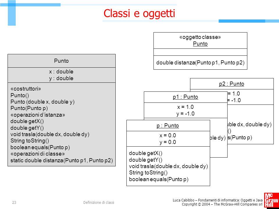 Luca Cabibbo – Fondamenti di informatica: Oggetti e Java Copyright © 2004 – The McGraw-Hill Companies srl Definizione di classi23 Classi e oggetti x :