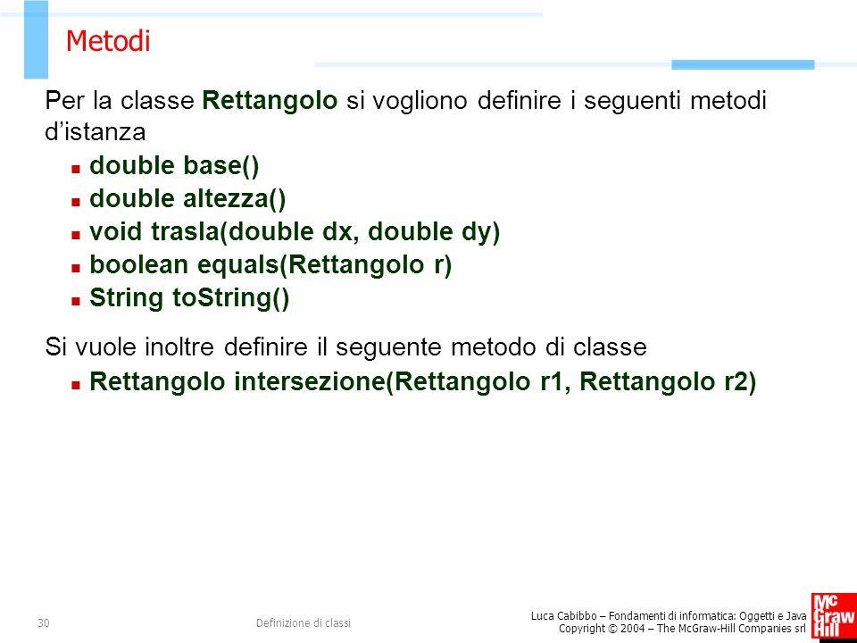 Luca Cabibbo – Fondamenti di informatica: Oggetti e Java Copyright © 2004 – The McGraw-Hill Companies srl Definizione di classi30 Metodi Per la classe