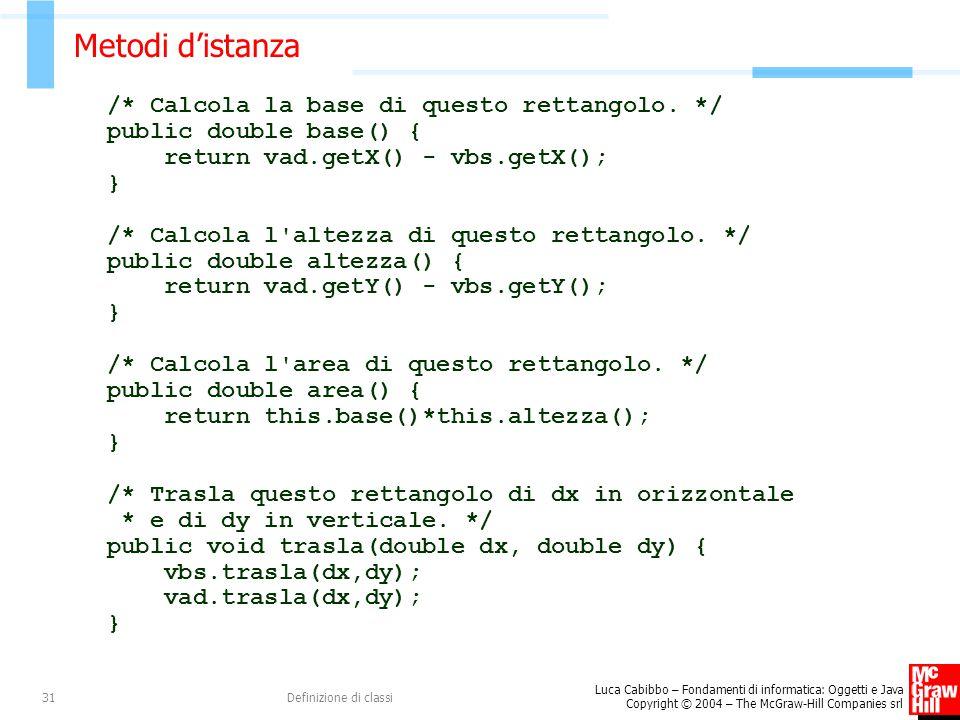 Luca Cabibbo – Fondamenti di informatica: Oggetti e Java Copyright © 2004 – The McGraw-Hill Companies srl Definizione di classi31 Metodi d'istanza /*