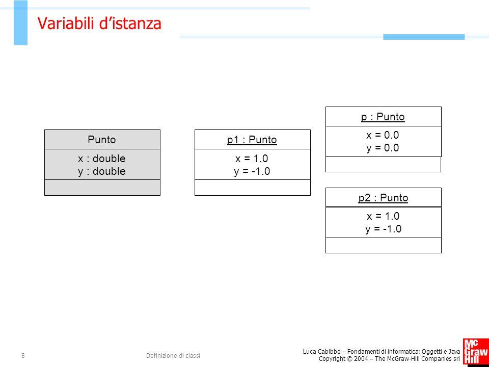 Luca Cabibbo – Fondamenti di informatica: Oggetti e Java Copyright © 2004 – The McGraw-Hill Companies srl Definizione di classi9 Accesso a variabili d'istanza Punto p1; p1 = new Punto(1,-1); System.out.println(p1.x); // visualizza 1.0 p1.y = 2; // ora p1 è il punto (1,2) x = 1.0 y = -1.0 p1 : Punto p1 Punto