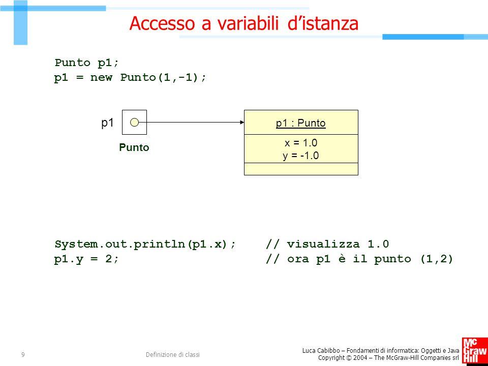 Luca Cabibbo – Fondamenti di informatica: Oggetti e Java Copyright © 2004 – The McGraw-Hill Companies srl Definizione di classi30 Metodi Per la classe Rettangolo si vogliono definire i seguenti metodi d'istanza double base() double altezza() void trasla(double dx, double dy) boolean equals(Rettangolo r) String toString() Si vuole inoltre definire il seguente metodo di classe Rettangolo intersezione(Rettangolo r1, Rettangolo r2)