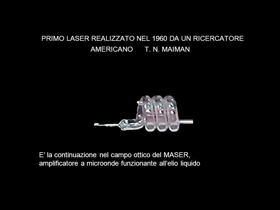 PRIMO LASER REALIZZATO NEL 1960 DA UN RICERCATORE AMERICANO T. N. MAIMAN E' la continuazione nel campo ottico del MASER, amplificatore a microonde fun