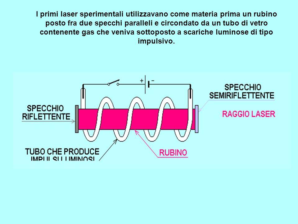I primi laser sperimentali utilizzavano come materia prima un rubino posto fra due specchi paralleli e circondato da un tubo di vetro contenente gas c