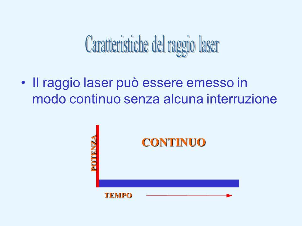 Il raggio laser può essere emesso in modo continuo senza alcuna interruzione CONTINUO TEMPO POTENZA