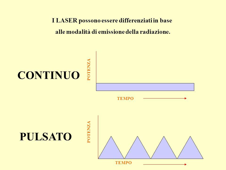 I LASER possono essere differenziati in base alle modalità di emissione della radiazione. CONTINUO PULSATO TEMPO POTENZA TEMPO