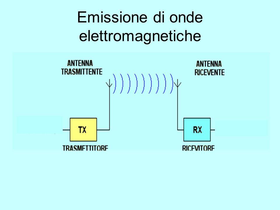FLUORESCENZA Si determina quando l'energia della luce viene assorbita da specifiche molecole o componenti tessutali che successivamente rilasciano l'energia sotto forma di luce.