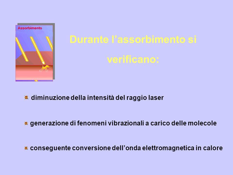 Durante l'assorbimento si verificano: diminuzione della intensità del raggio laser generazione di fenomeni vibrazionali a carico delle molecole conseg
