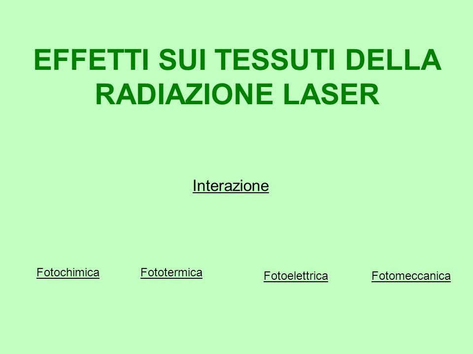 EFFETTI SUI TESSUTI DELLA RADIAZIONE LASER Interazione FotochimicaFototermica FotoelettricaFotomeccanica