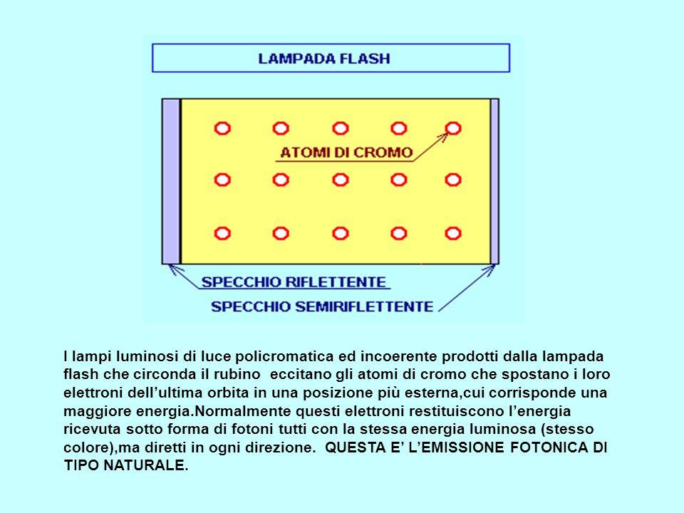 FATTORI INERENTI ALLA LUCE LASER La P.D.