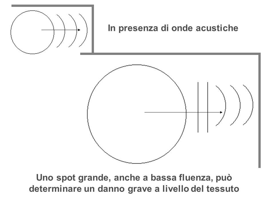 Uno spot grande, anche a bassa fluenza, può determinare un danno grave a livello del tessuto In presenza di onde acustiche