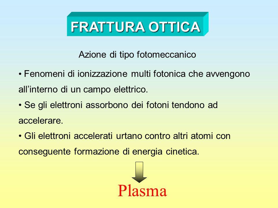 FRATTURA OTTICA Azione di tipo fotomeccanico Fenomeni di ionizzazione multi fotonica che avvengono all'interno di un campo elettrico. Se gli elettroni