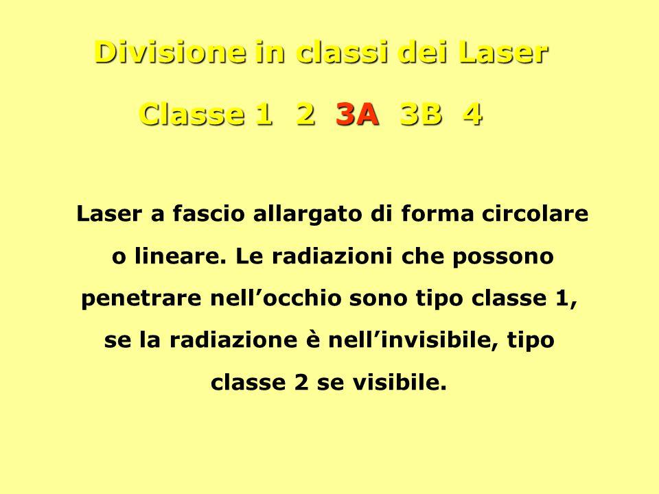Divisione in classi dei Laser Classe 1 2 3A 3B 4 Laser a fascio allargato di forma circolare o lineare. Le radiazioni che possono penetrare nell'occhi