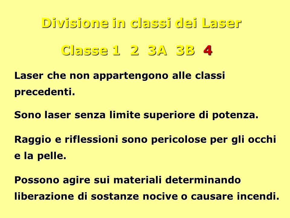 Divisione in classi dei Laser Classe 1 2 3A 3B 4 Laser che non appartengono alle classi precedenti. Sono laser senza limite superiore di potenza. Ragg