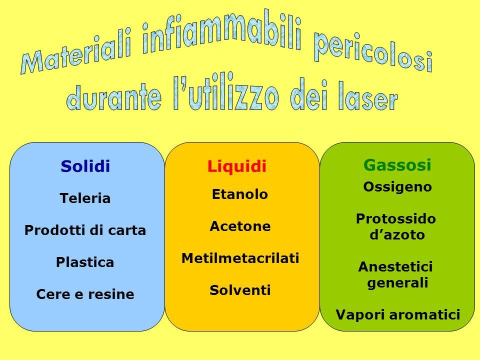 SolidiLiquidi Gassosi Teleria Prodotti di carta Plastica Cere e resine Etanolo Acetone Metilmetacrilati Solventi Ossigeno Protossido d'azoto Anestetic