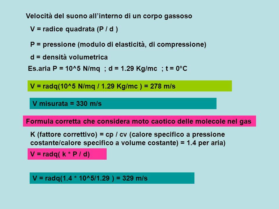 Variante in funzione di dati forniti d = m/v = n*PM/v d / PM = n /v Pv = nRT P = nRT/v = d*R*T / PM V = radq(k*P/d) V = radq(k * d * R *T/ PM*d) = radq(k*R*T/PM) V = radq(k * R *T / PM) Velocità del suono all'interno di un corpo liquido, solido V = radq(P/d) (modulo di compressione/densità)