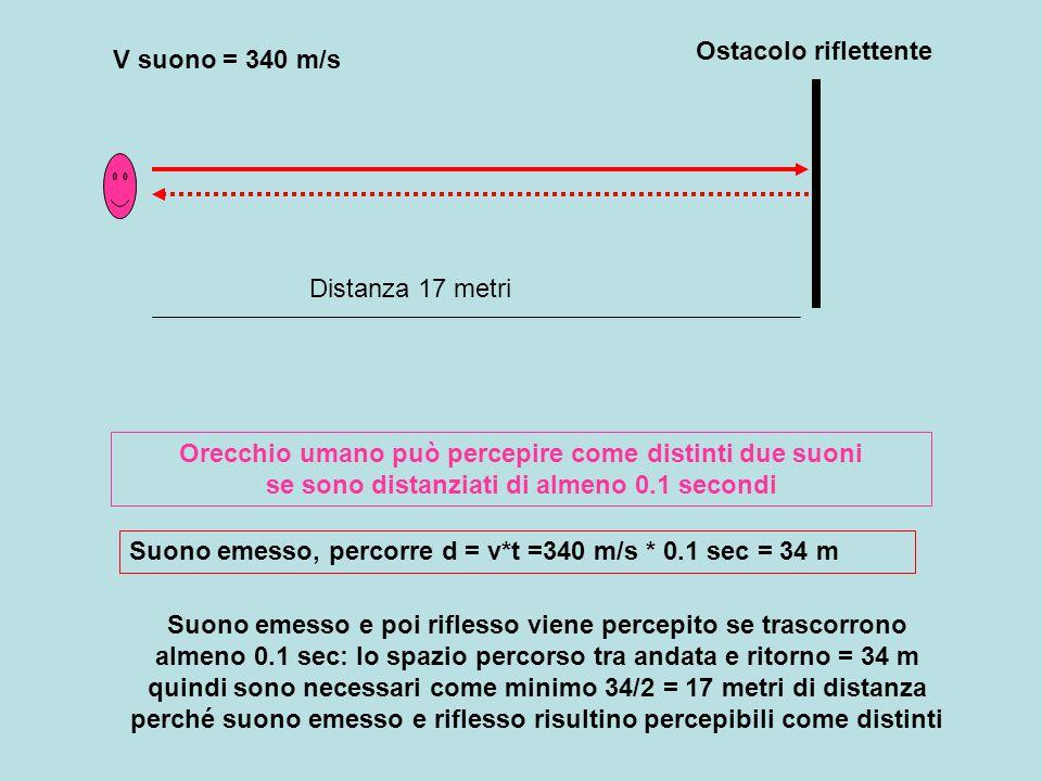 0.75 s 1.25s d1=252md2=420 Dp= d1+d2=672m Eco1 da rupe1 ; eco2 da rupe2 ; eco3 da rupe 2, 1 rupe1rupe2 e1 e2 e3